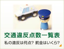 交通違反点数一覧表